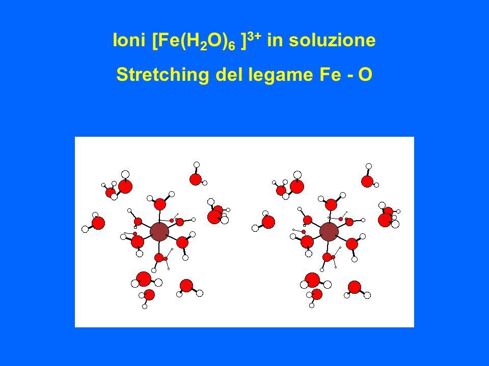 Ioni [Fe(H2O)6 ]3+ in soluzione Stretching del legame Fe - O